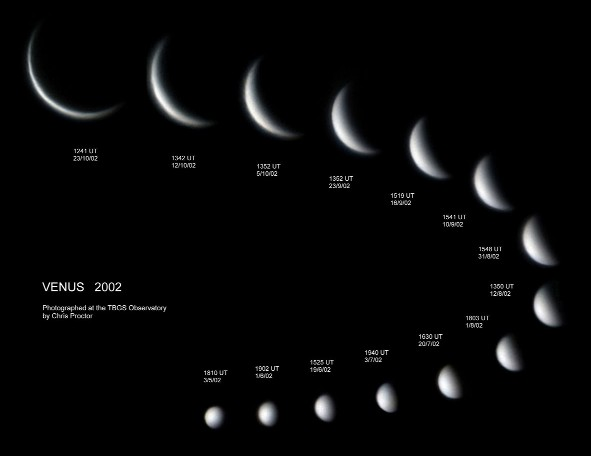 venus moons and their names - photo #1